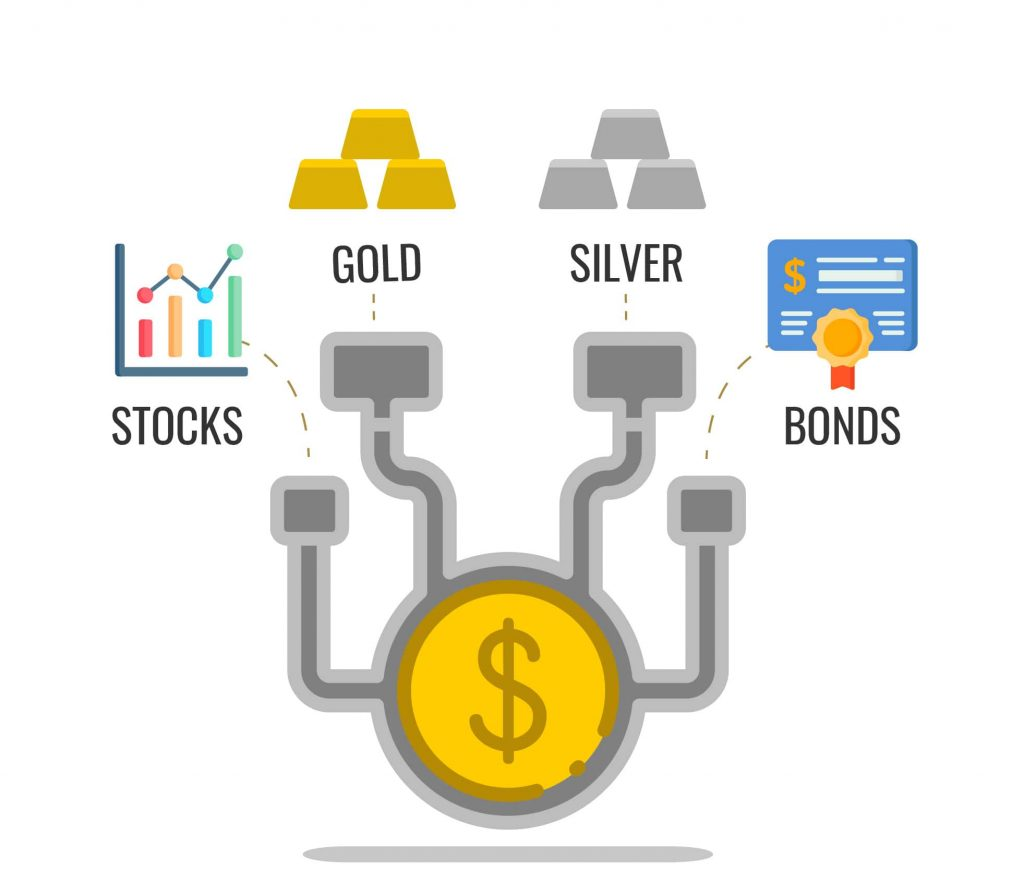 Vector illustration representing a multiple types of investments being funneled into one fund