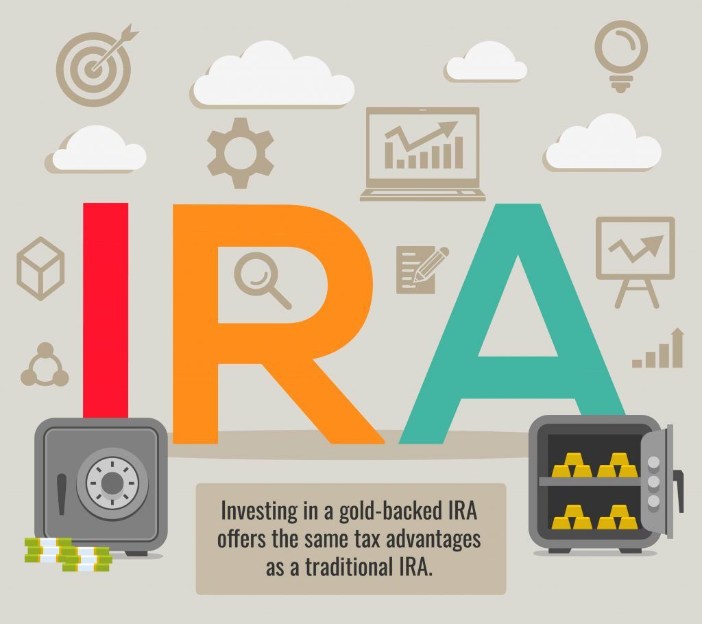 Image that explains how investing in a gold-backed ira offers the same tax advantages as a traditional ira