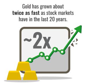 Goldco_Hub_Graphics_Growth-300x294